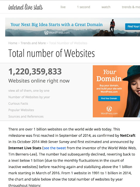 total number of online dating sites