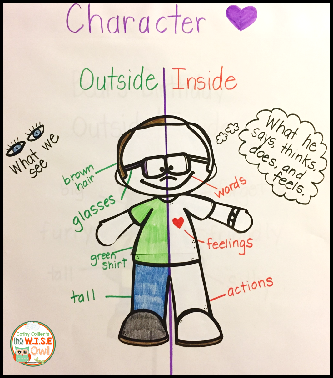 character traits and character feelings what characters tell us