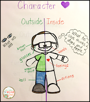 Character Traits and Character Feelings have to be explicitly taught and practiced, so comprehension is enhanced and students can be successful readers.