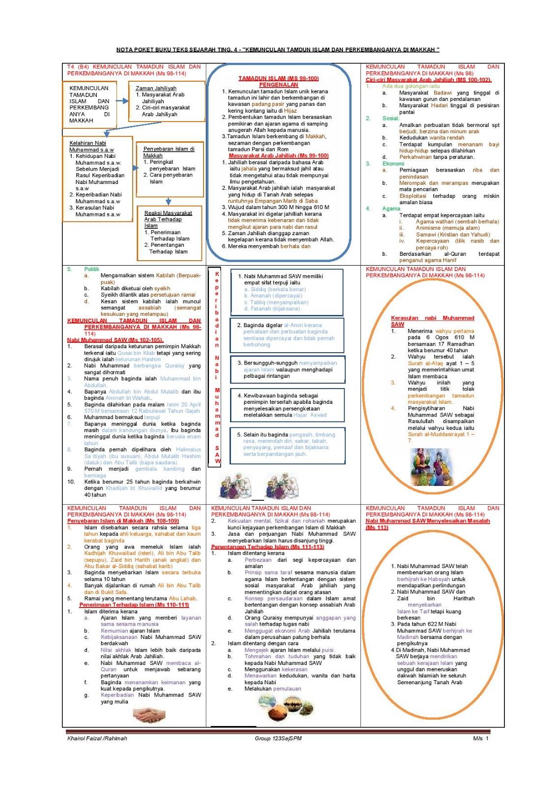Himpunan Nota Sejarah Tingkatan 4 Yang Terbaik Untuk Para Ibubapa Download Cikgu Ayu