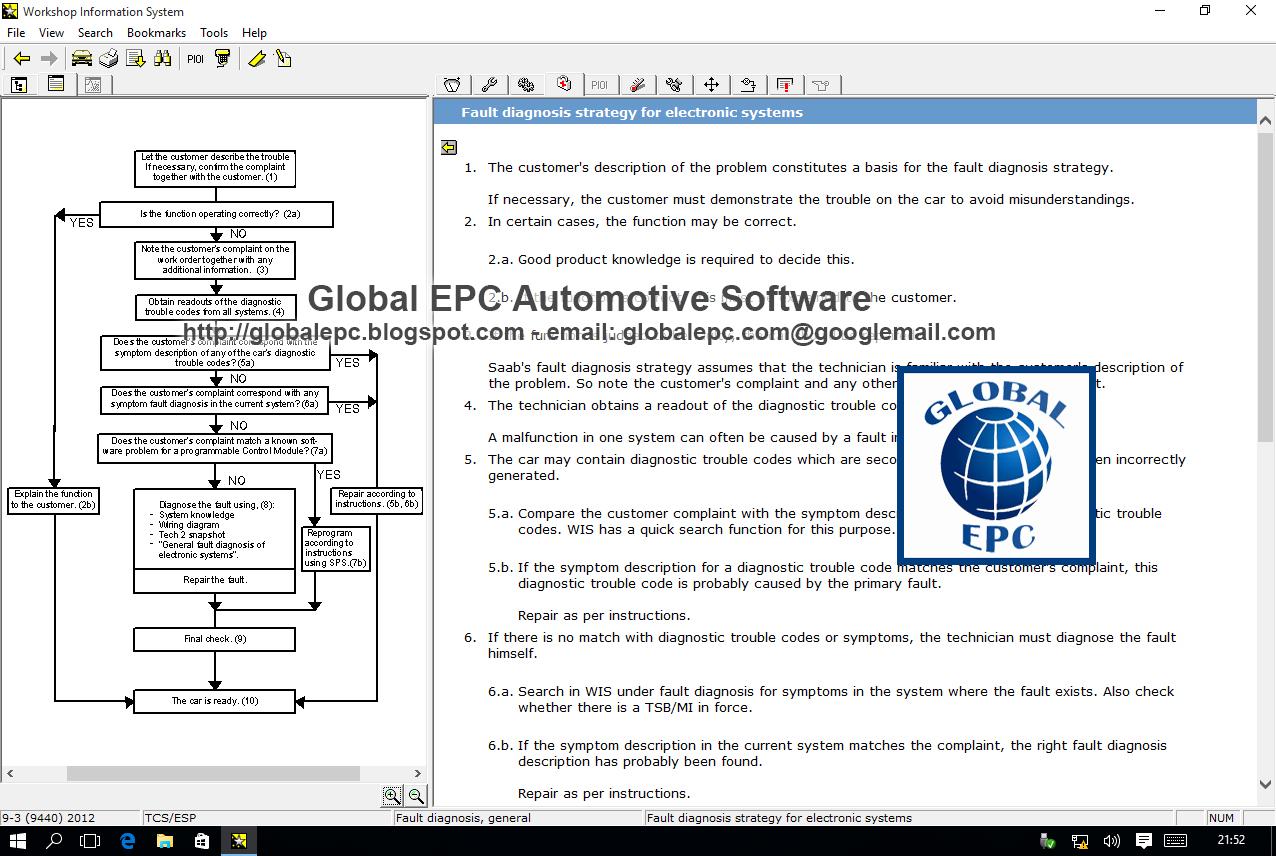 GLOBAL EPC AUTOMOTIVE SOFTWARE: SAAB WIS WORKSHOP