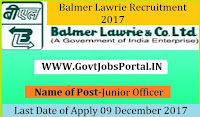 Balmer Lawrie Recruitment 2017– 47 Junior Officer