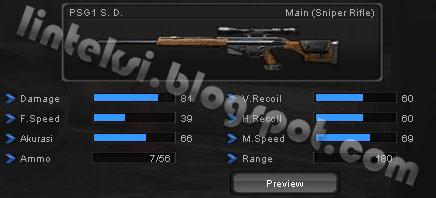 Senjata PointBlank PSG1 S. D.