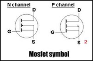 Cara Mengetes MOSFET dengan Menggunakan Multitester - WWW ...