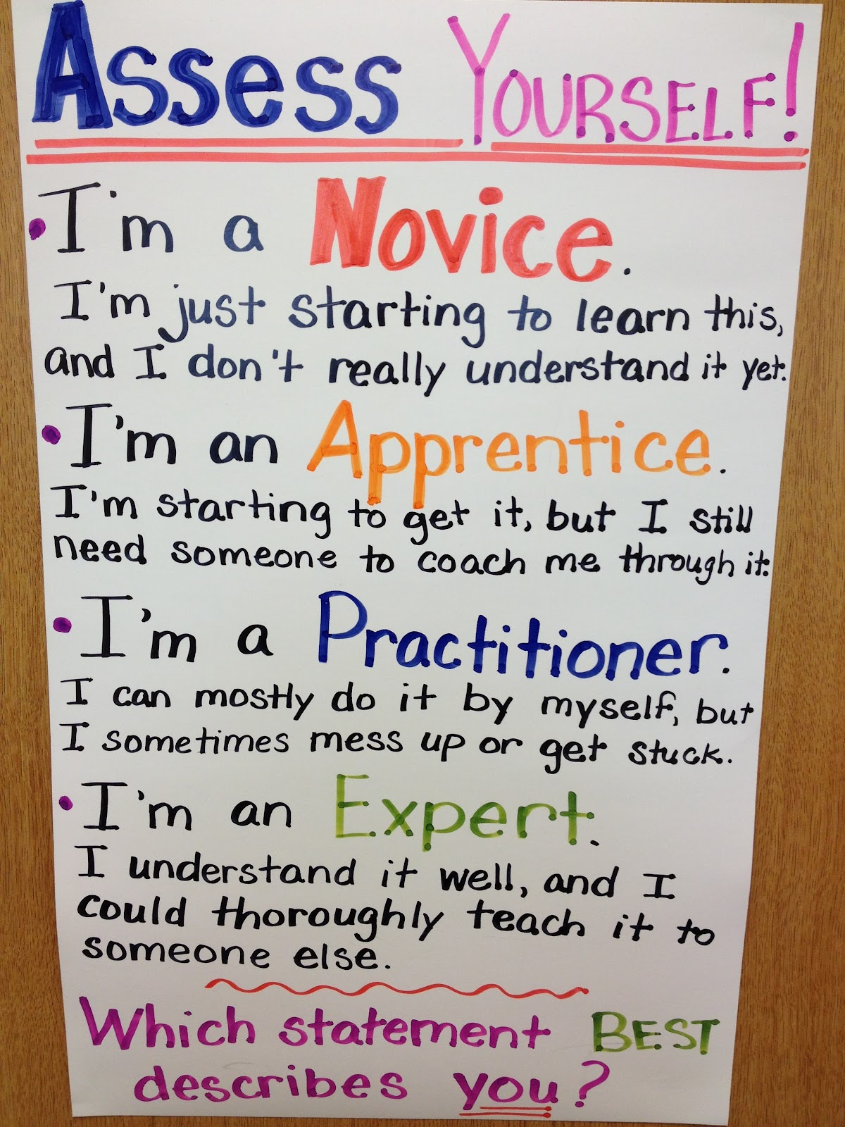 Friday Freebie: Self-Assessment Posters