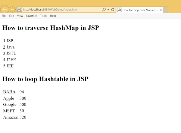 How to for loop HashMap and Hashtable in JSP with Example