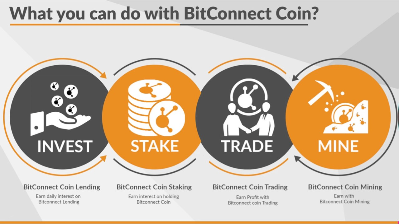 cryptocurrency invest for daily interest