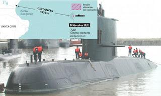 Vermisstes U-Boot Argentiniens