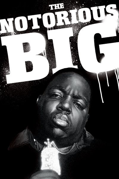 BERRYKISS INSPIRES: Notorious B.I.G, 15yrs After ...