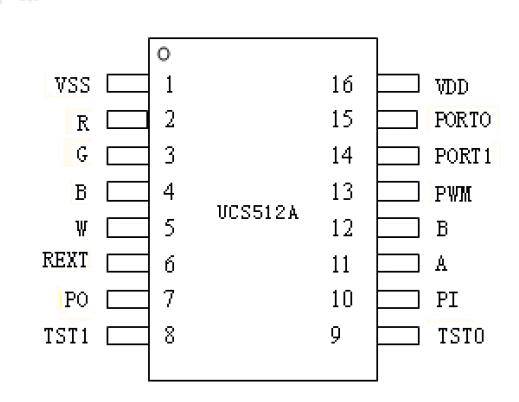 Shenzhen LED Color Opto Electronic Co., Ltd: DMX512 LED STRIP