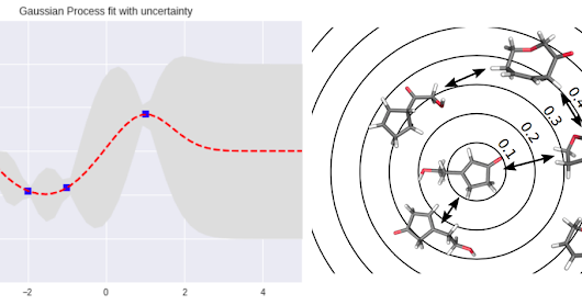Error-Controlled Exploration of Chemical Reaction Networks with Gaussian Processes