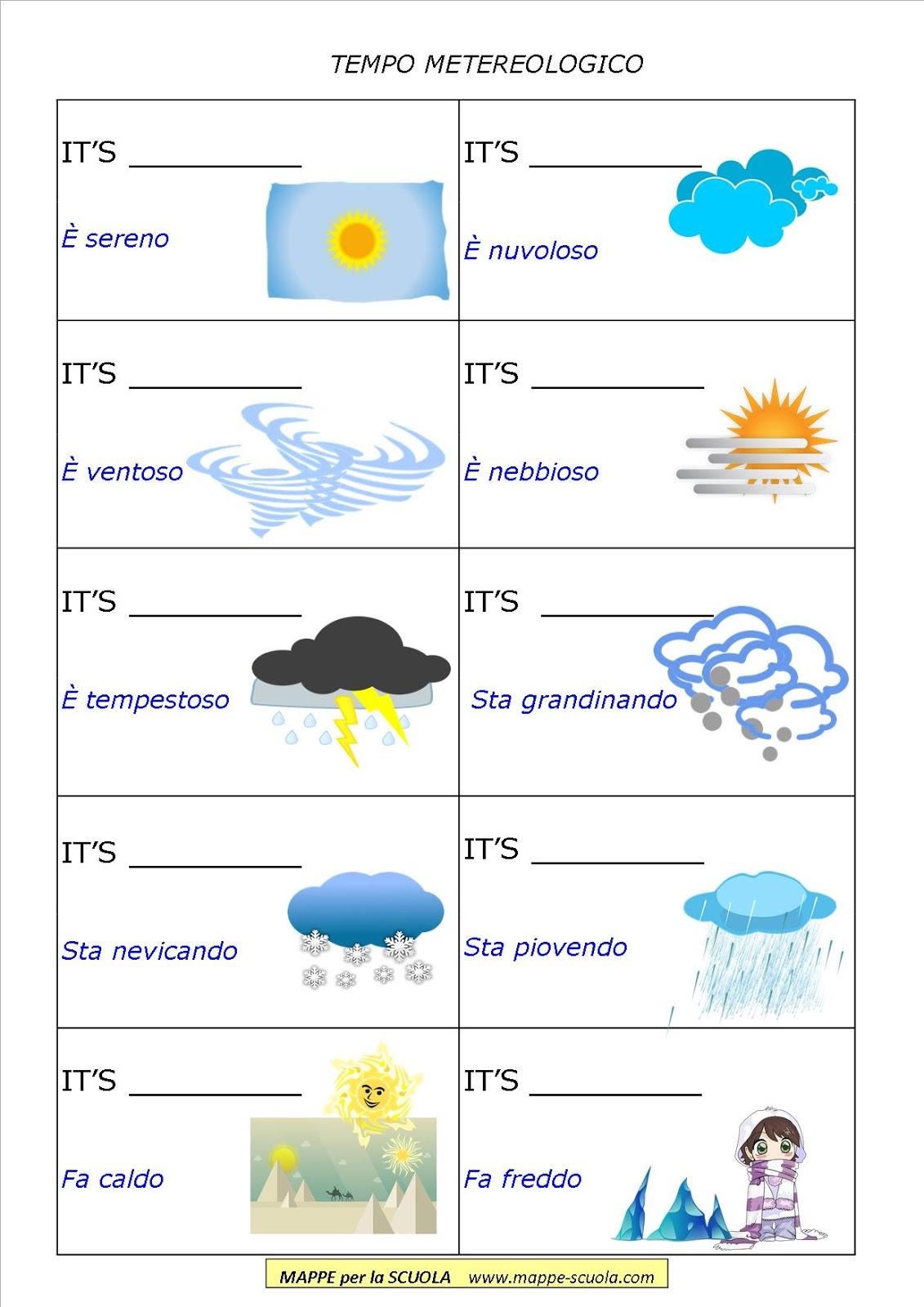 Mappe Per La Scuola Meteo In Inglese