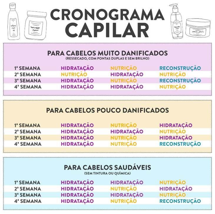 tabela cronograma