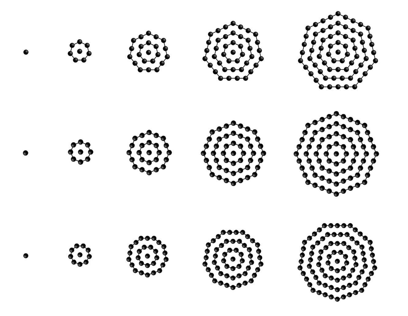 MEDIAN Don Steward mathematics teaching: centred polygonal