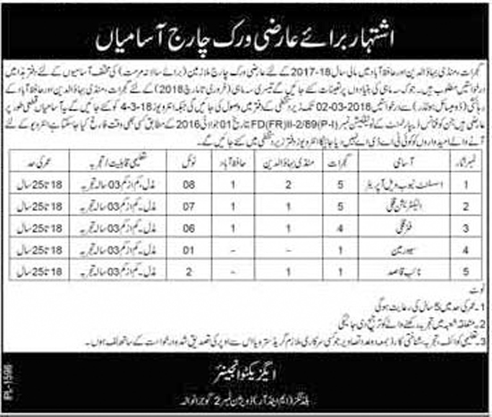 Buildings M & R Division Gujranwala jobs Feb 2018