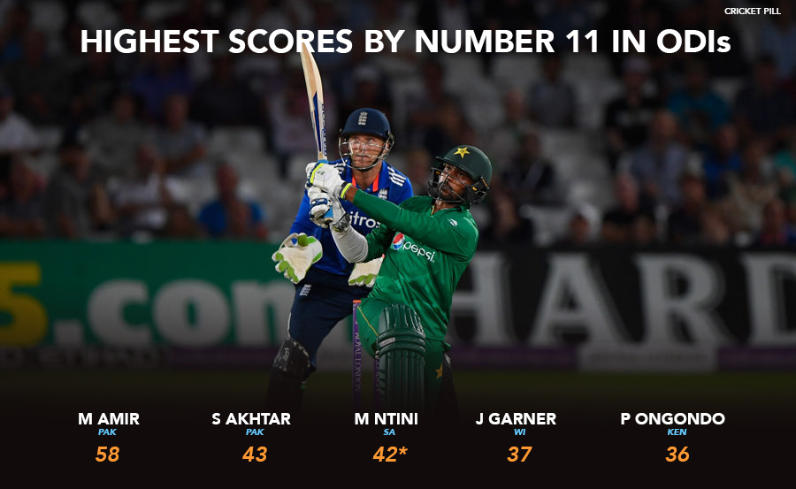 Mohammad Amir highest score by no 11