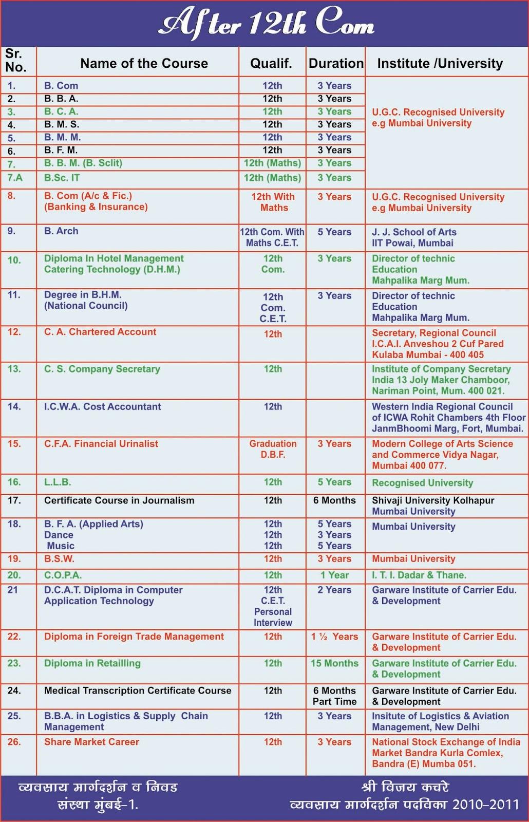 Mahiti adhikar marathi pdf form