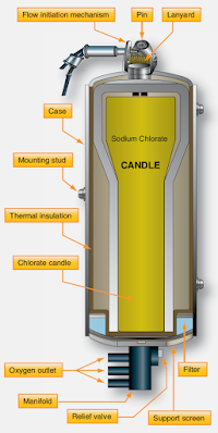 Aircraft Oxygen Systems