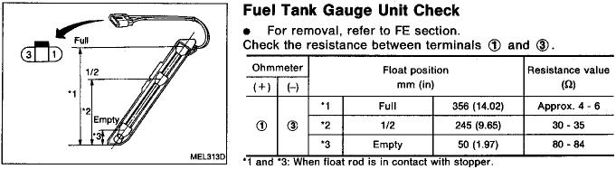 GT-R Adventures: Fuel tank gauge unit signal conversion for