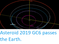 https://sciencythoughts.blogspot.com/2019/04/asteroid-2019-gc6-passes-earth.html
