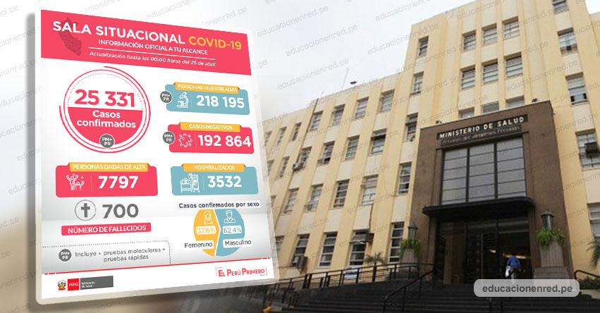 CORONAVIRUS EN PERÚ: A más de 25 mil ascienden casos confirmados por COVID-19, informó el MINSA hoy Sábado 25 Abril 2020