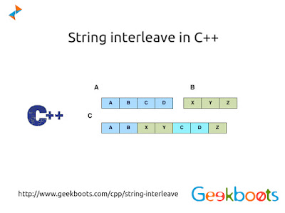 https://www.geekboots.com/cpp/string-interleave