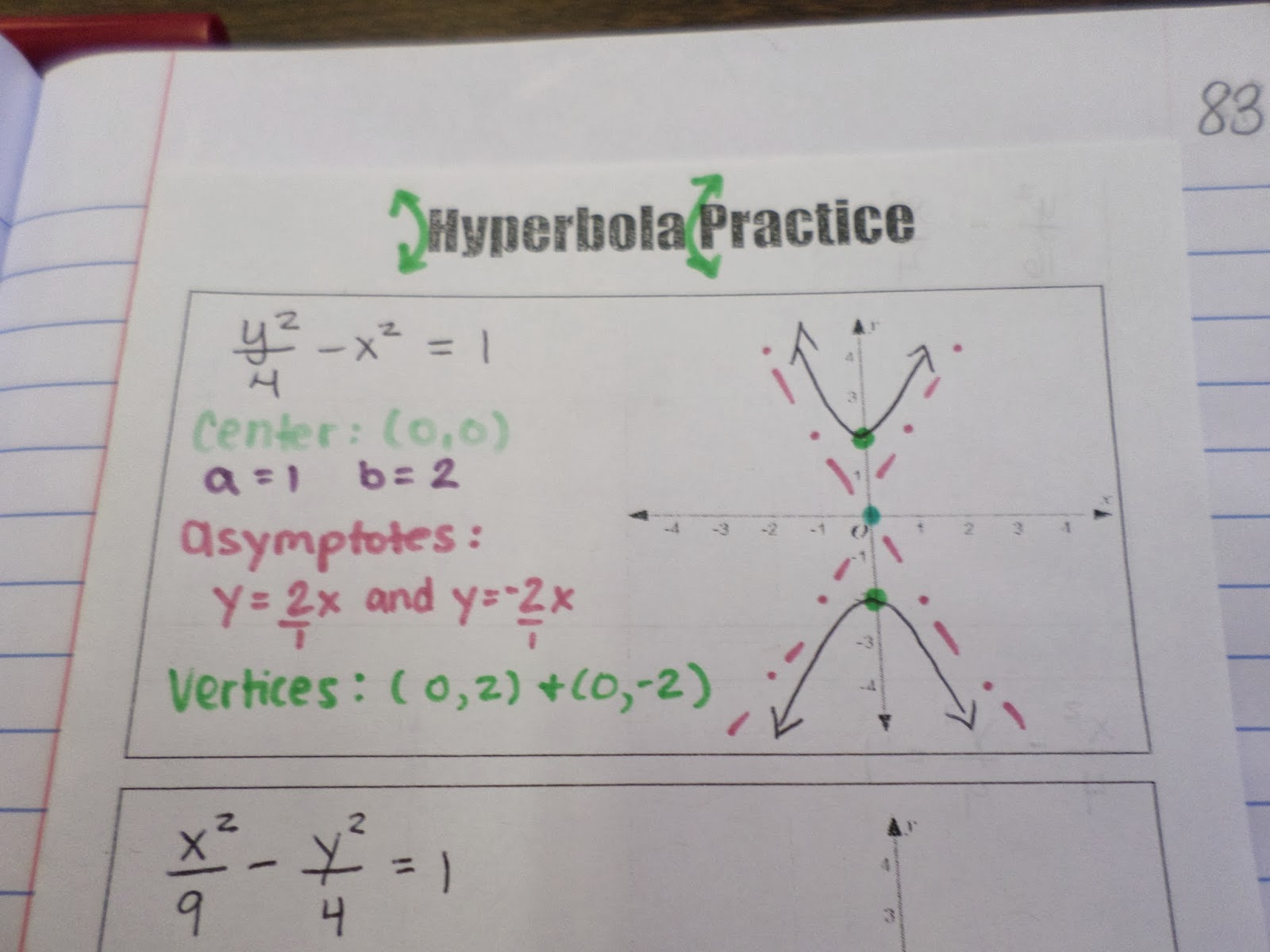 Math love conic section interactive notebook pages hyperbola practice foldable example falaconquin