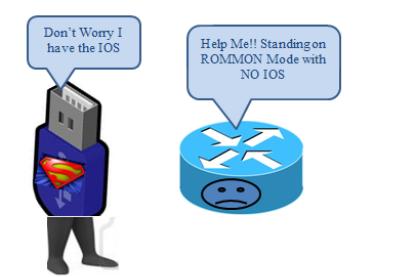 Recovery Password Cisco ASA 5510 Series | Mochamad Taufik