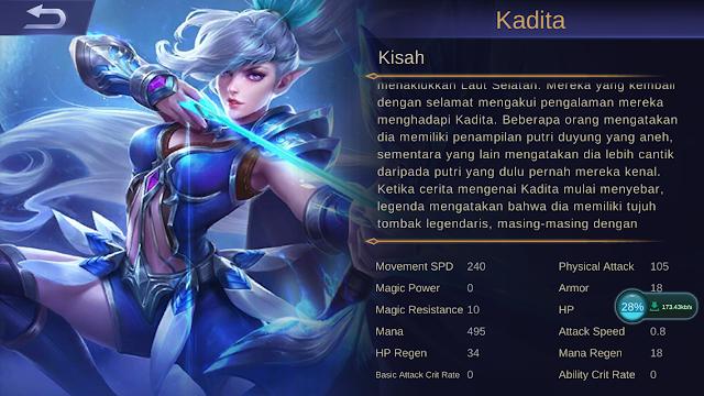 story kadita