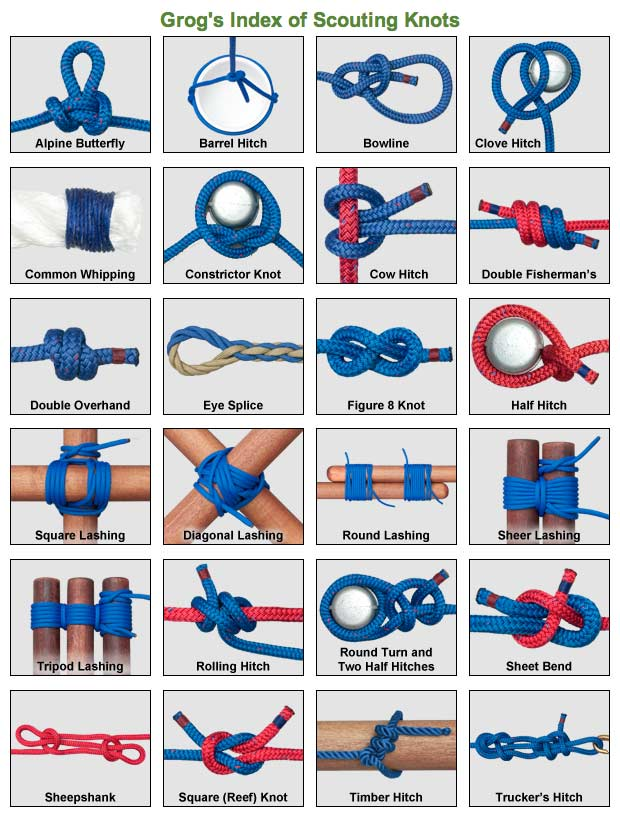 Kv eluru scouts and guides knots for Common fishing knots