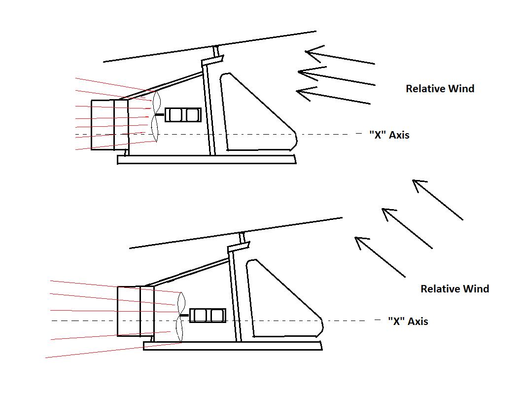 Envision Rotor Systems: Single & Tandem Rotor Gyrocopter
