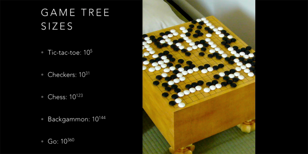 Game Tree Sizes
