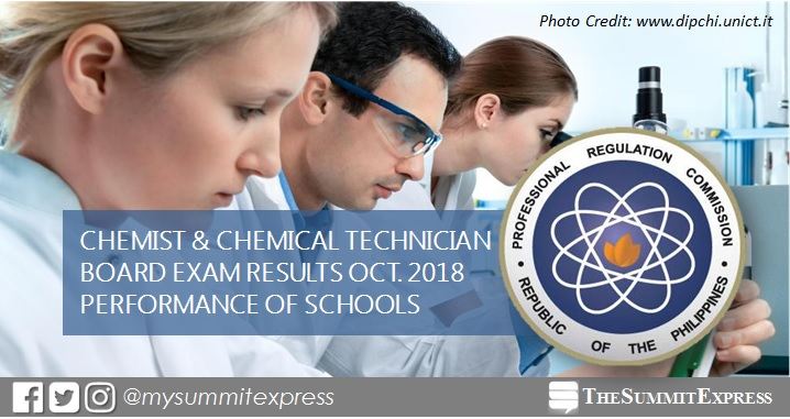 PERFORMANCE OF SCHOOLS: October 2018 Chemist, Chemical Technician board exam results
