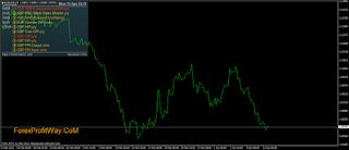 Ichi trend indicator forex factory