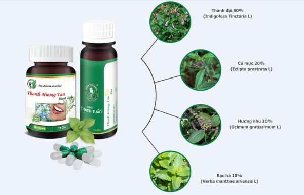 Thanh Hương Tán Plus - Hỗ trợ điều trị bệnh hôi miệng