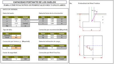 Capacidad portante de los suelos (Cimentaciones superficiales)