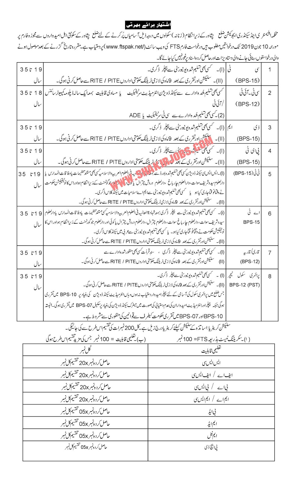 Directorate Of Elementary & Secondary Education KPK District Peshawar Female Jobs 2019