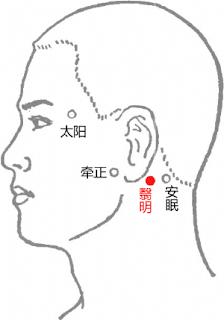 翳明穴位 | 翳明穴痛位置 - 穴道按摩經絡圖解 | Source:big5.wiki8.com