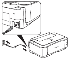 disconnecting the power cord from the printer