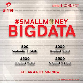 SmartCONNECT 1.5GB for N500, 3GB for N1000 and 11GB for N2500