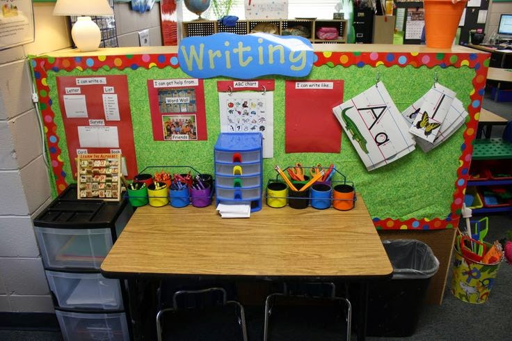 Essay about classroom environment