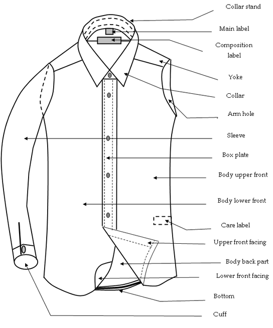 Different parts of a long sleeve woven shirt