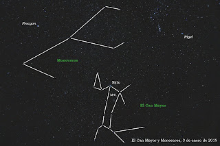 El Can Mayor y Monoceros, Sirio, Rigel, Procyon