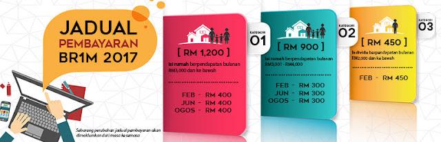 br1m 2017 bantuan rakyat 1Malaysia semakan status