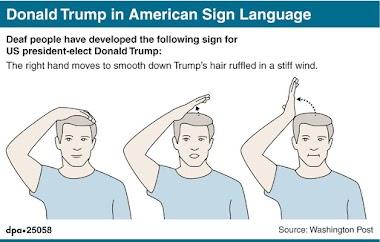Cómo se crean los signos personales en lengua de signos