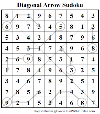Diagonal Arrow Sudoku (Daily Sudoku League #99) Solution