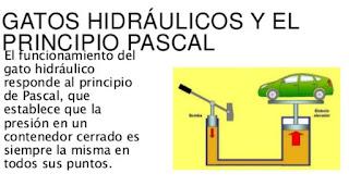 Como funciona el gato hidráulico
