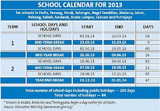 Malaysia School Calendar 2013 (Kalendar Sekolah 2013)