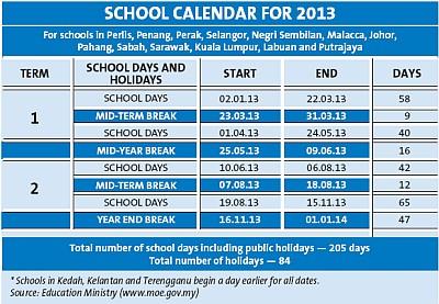 Malaysia School Holiday Calendar 2013