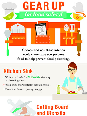 Food Safety, Infographic, CDC